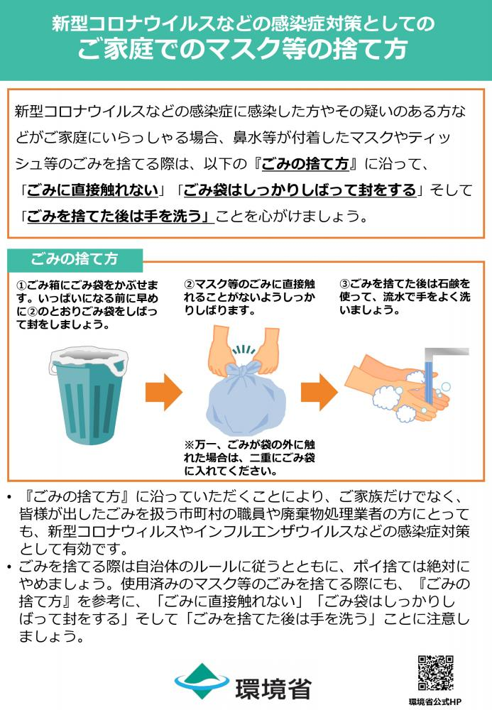 flyer_on_disposal_of_contaminated_household_waste